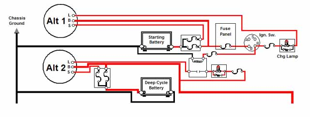 Dual Alternator Dual Charging Circuits  Diagram